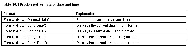 Visual Basic 2012 Lesson 16-Formatting Date and Time - Visual Basic