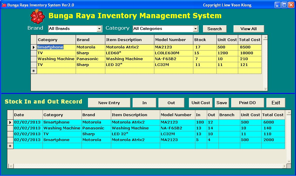 computerized inventory sysytem 16 methodology _____ computerized sales and inventory system of 2m trading i-6 the researchers conduct a step by step process in order to come up with an inventory system which will meet the objectives previously stated and to provide a program which will of great help to the 2m trading inventory management.